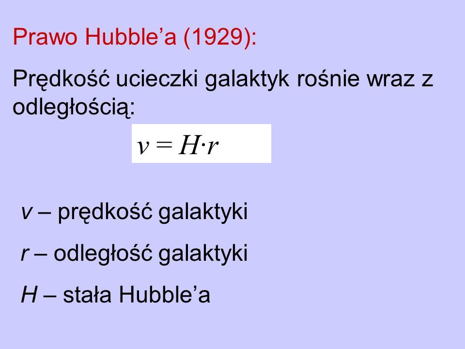 Prawo Hubblea (1929): Prędkość ucieczki galaktyk rośnie wraz z odległością: v = H·r v – prędkość galaktyki r – odległość galaktyki H – stała Hubblea