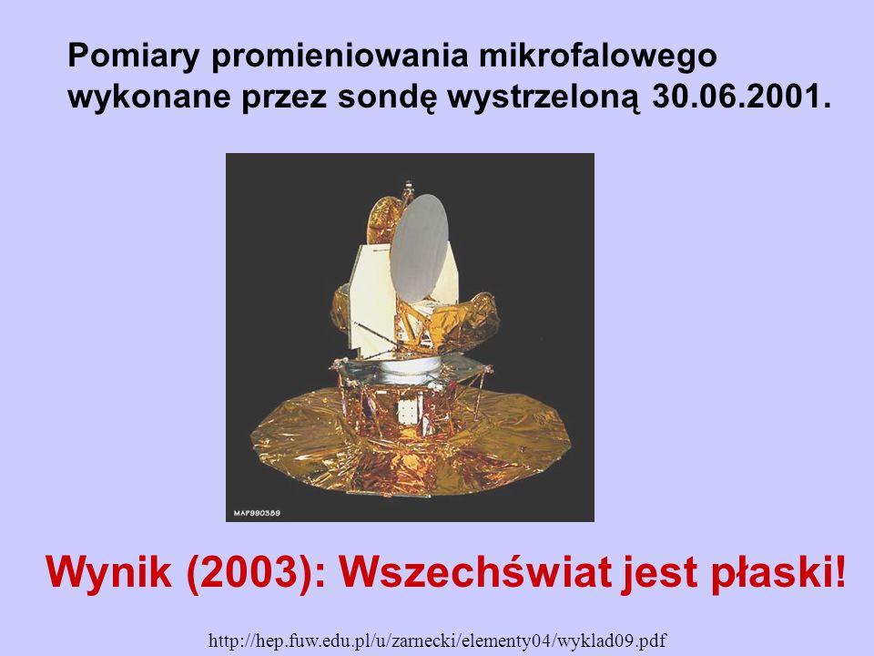 Pomiary promieniowania mikrofalowego wykonane przez sondę wystrzeloną 30.06.2001. Wynik (2003): Wszechświat jest płaski! http://hep.fuw.edu.pl/u/zarne