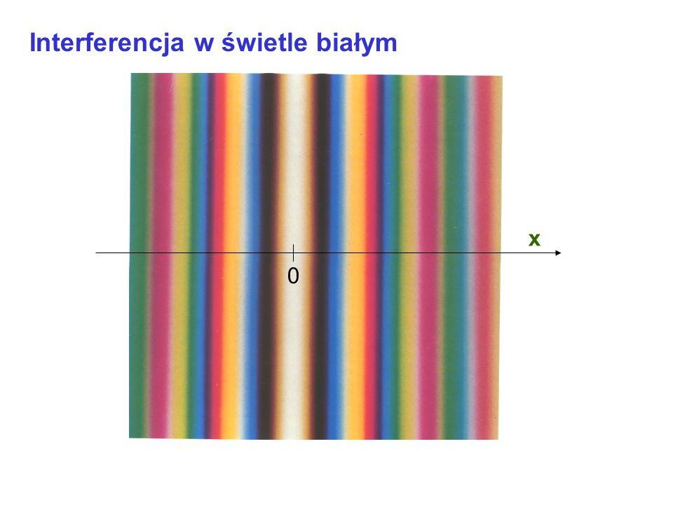 Interferencja fal emitowanych przez atom x A1A1 A2A2 P r 1 = r 2 r1 r1 r2r2 Atom nie promieniuje światłem monochromatycznym W płaszczyźnie dla różnych