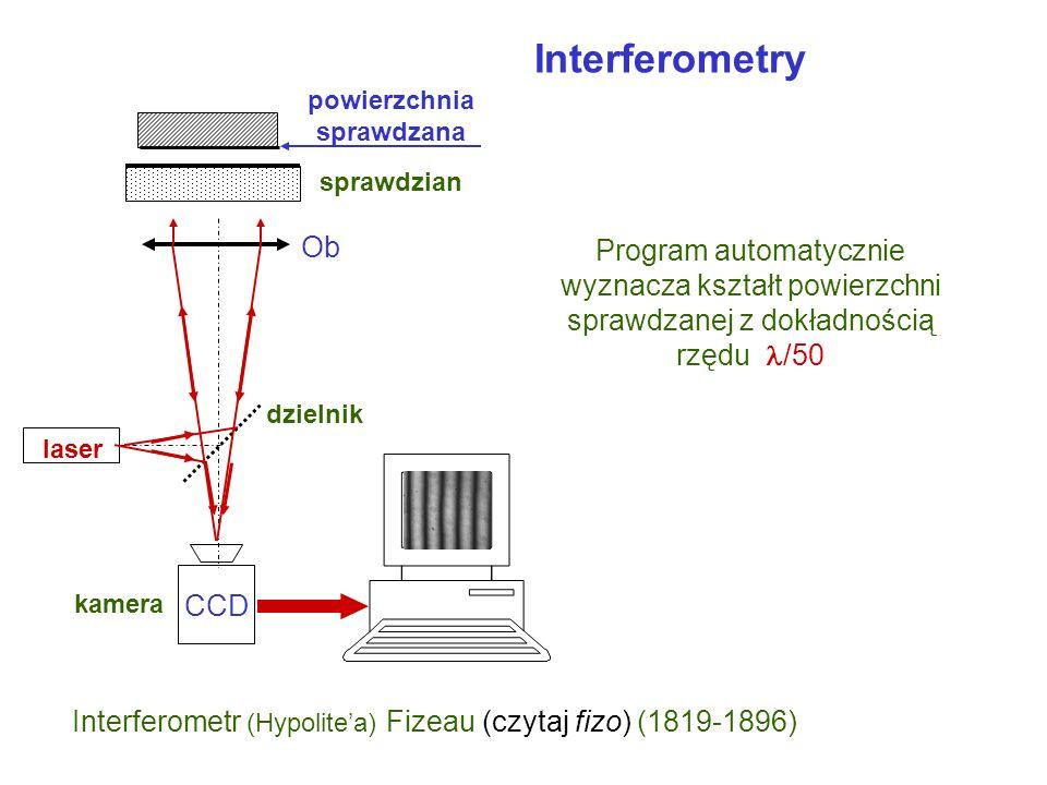 Interferencja promieni odbitych od dwóch powierzchni Równanie ciemnego prążka dla małych kątów lub dużych promieni R Obraz prążków 2 h Prążki (Isaaca)