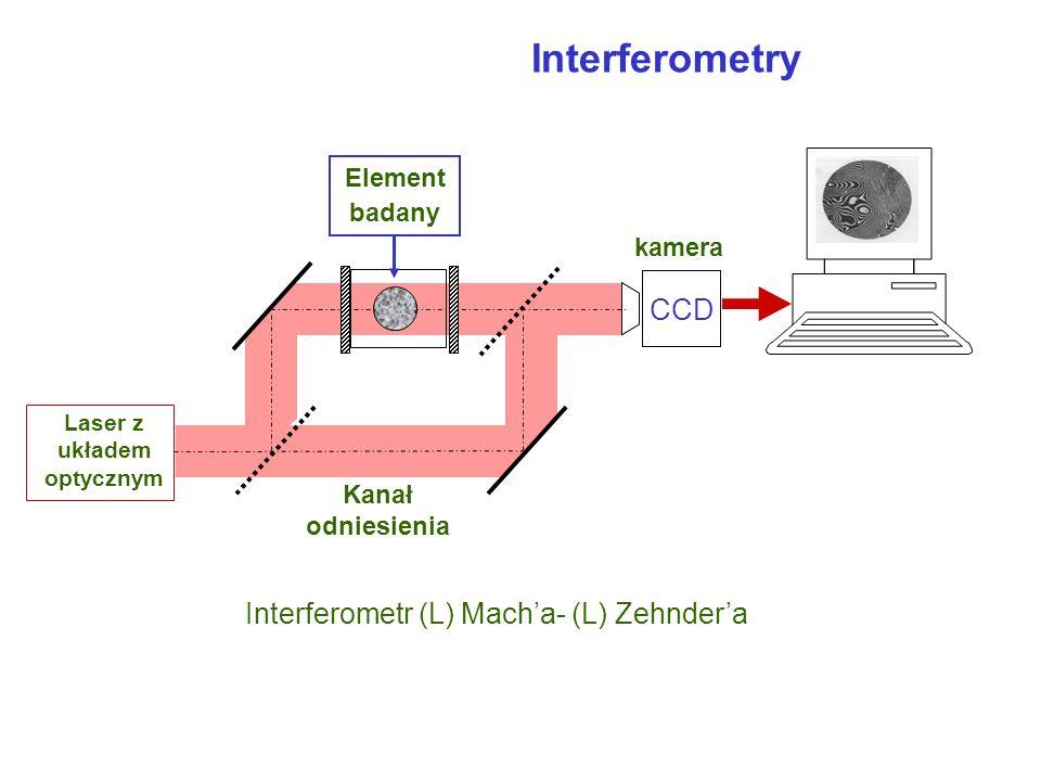 Interferometry Interferometr (Hypolitea) Fizeau (czytaj fizo) (1819-1896) sprawdzian powierzchnia sprawdzana Ob laser dzielnik CCD kamera Program auto