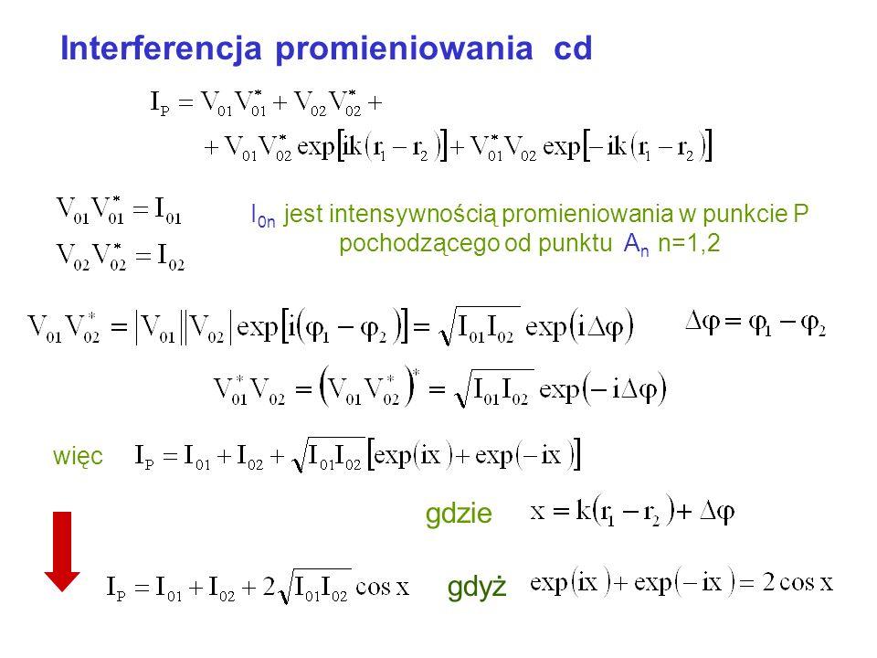 Dwie fale z punktów A n, n = 1, 2 V 0n – amplituda zespolona uwzględniająca początkową fazę n Pole w punkcie P po przejściu dróg r n Intensywność Dwa