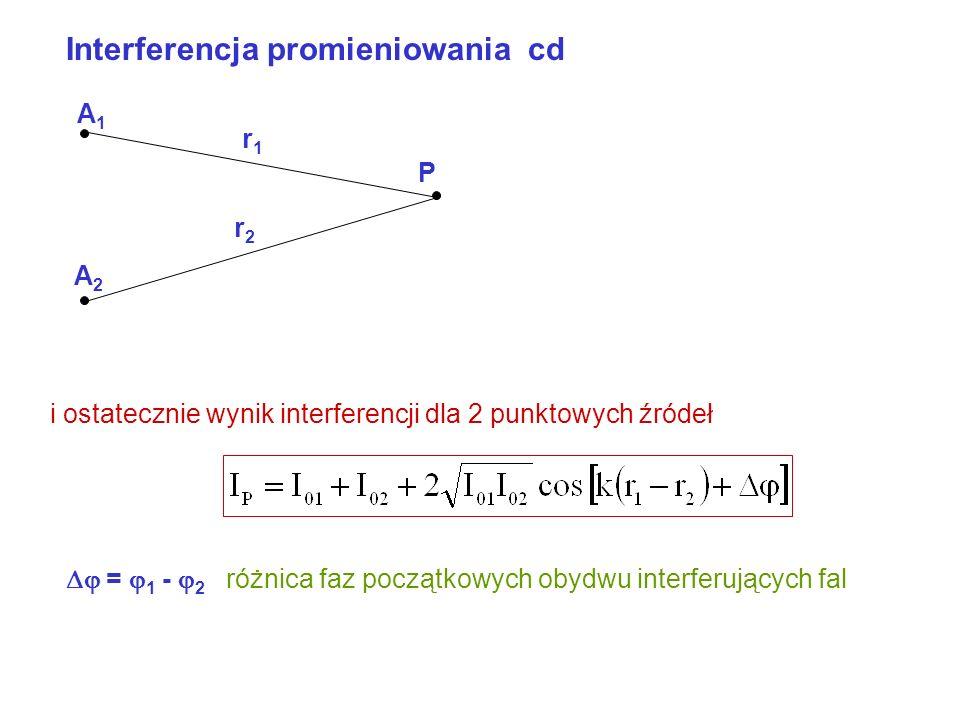 Interferencja promieniowania cd i ostatecznie wynik interferencji dla 2 punktowych źródeł = 1 - 2 różnica faz początkowych obydwu interferujących fal A1A1 A2A2 P r1r1 r2r2