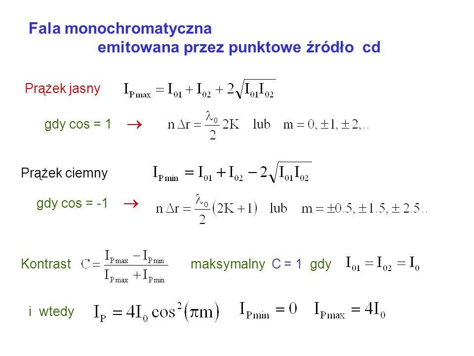 Fala monochromatyczna emitowana przez punktowe źródło cd Prążek jasny gdy cos = 1 Prążek ciemny gdy cos = -1 Kontrastmaksymalny C = 1 gdy i wtedy