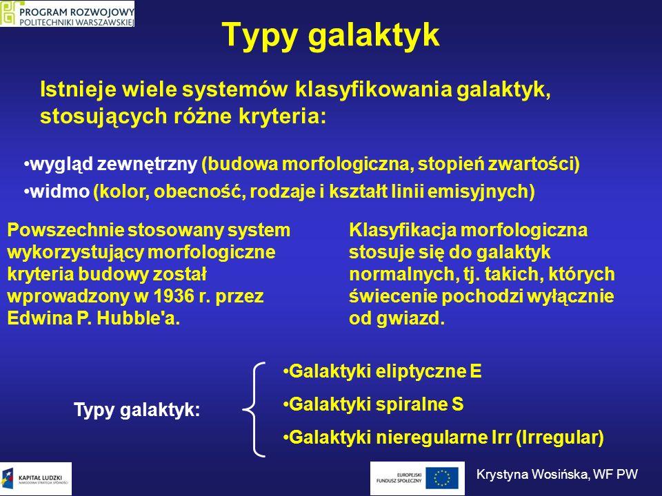 Typy galaktyk Istnieje wiele systemów klasyfikowania galaktyk, stosujących różne kryteria: wygląd zewnętrzny (budowa morfologiczna, stopień zwartości)