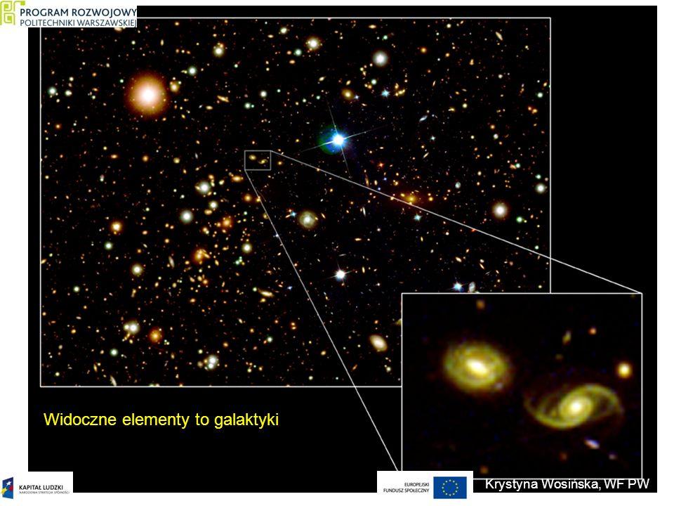 Widoczne elementy to galaktyki Krystyna Wosińska, WF PW