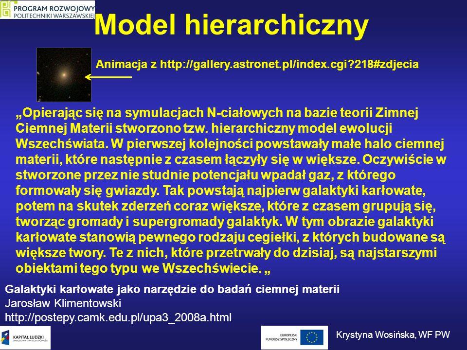 Model hierarchiczny Opierając się na symulacjach N-ciałowych na bazie teorii Zimnej Ciemnej Materii stworzono tzw. hierarchiczny model ewolucji Wszech