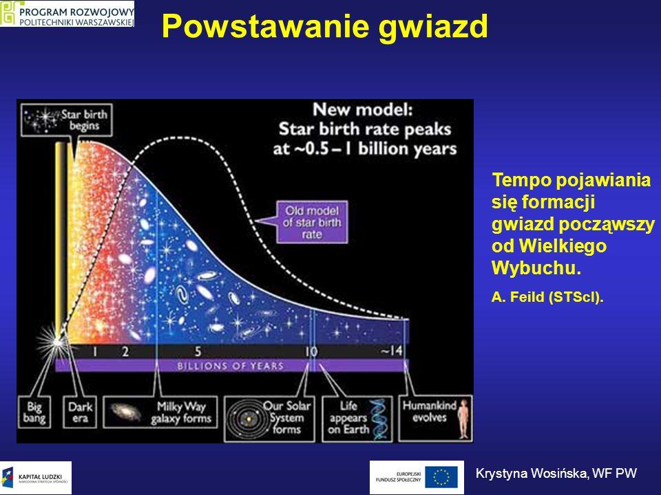 Powstawanie gwiazd Tempo pojawiania się formacji gwiazd począwszy od Wielkiego Wybuchu. A. Feild (STScI). Krystyna Wosińska, WF PW