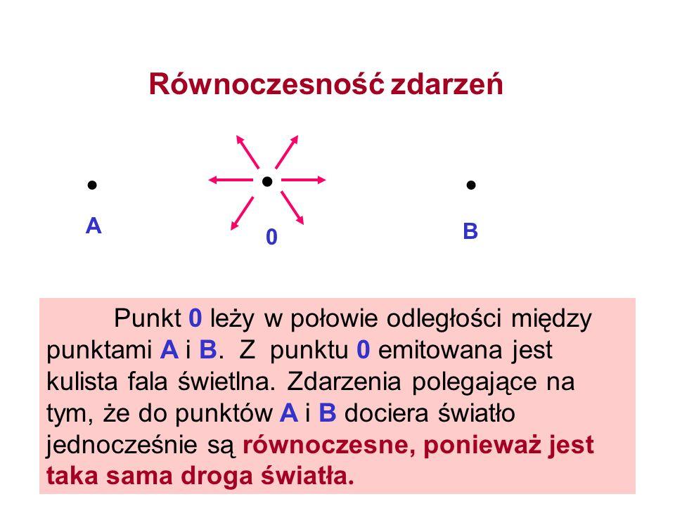 Równoczesność zdarzeń A 0 B Punkt 0 leży w połowie odległości między punktami A i B. Z punktu 0 emitowana jest kulista fala świetlna. Zdarzenia polega