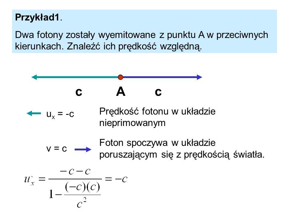 Przykład1. Dwa fotony zostały wyemitowane z punktu A w przeciwnych kierunkach. Znaleźć ich prędkość względną. ccA u x = -c v = c Foton spoczywa w ukła
