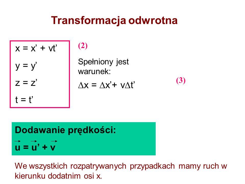 x = x + vt y = y z = z t = t Transformacja odwrotna x = x+ v t Dodawanie prędkości: u = u + v (2) Spełniony jest warunek: (3) We wszystkich rozpatrywa