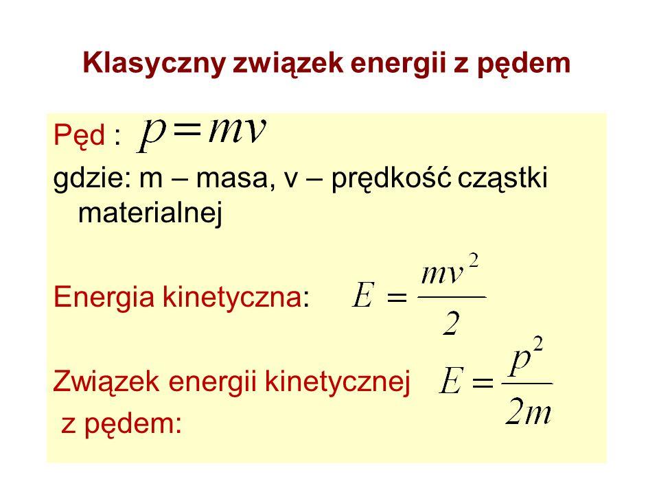 Klasyczny związek energii z pędem Pęd : gdzie: m – masa, v – prędkość cząstki materialnej Energia kinetyczna: Związek energii kinetycznej z pędem: