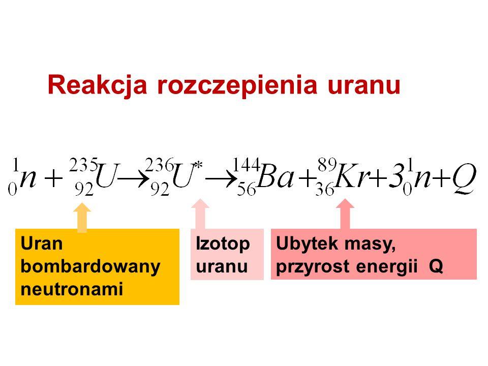 Reakcja rozczepienia uranu Uran bombardowany neutronami Izotop uranu Ubytek masy, przyrost energii Q