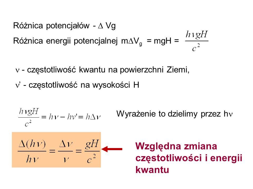 Różnica potencjałów - Vg Różnica energii potencjalnej m V g = mgH = Wyrażenie to dzielimy przez h - częstotliwość kwantu na powierzchni Ziemi, - częst