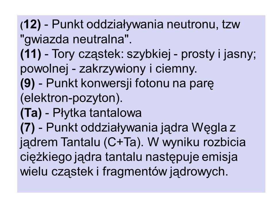 ( 12) - Punkt oddziaływania neutronu, tzw