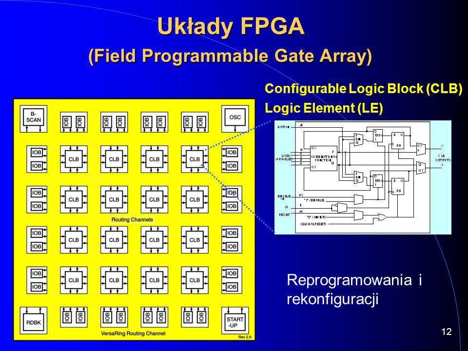 11 Układy programowalne (Programmable Logic Devices) PLD to układy scalone, których właściwości funkcjonalne są definiowane nie przez producenta, lecz
