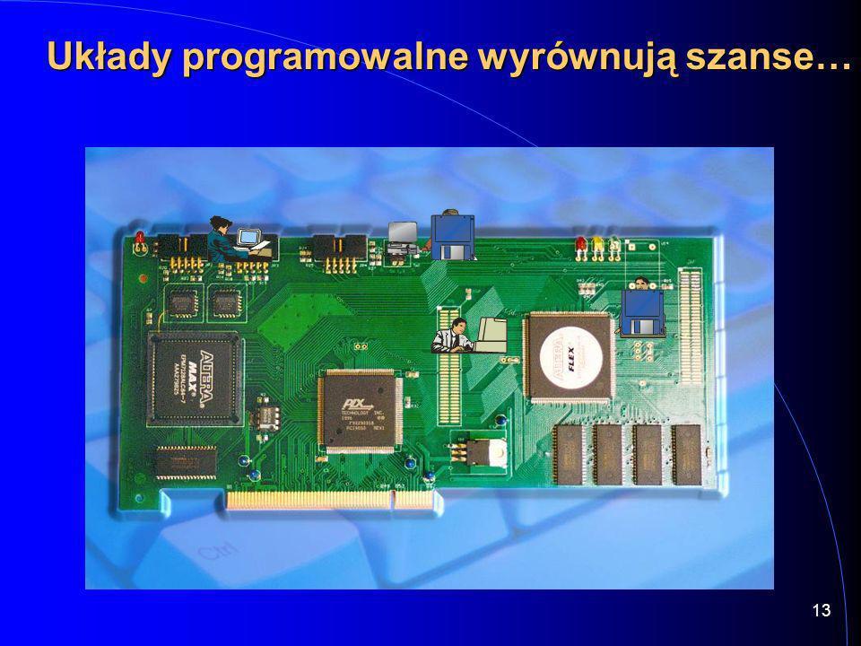 12 Układy FPGA (Field Programmable Gate Array) Configurable Logic Block (CLB) Logic Element (LE) Reprogramowania i rekonfiguracji