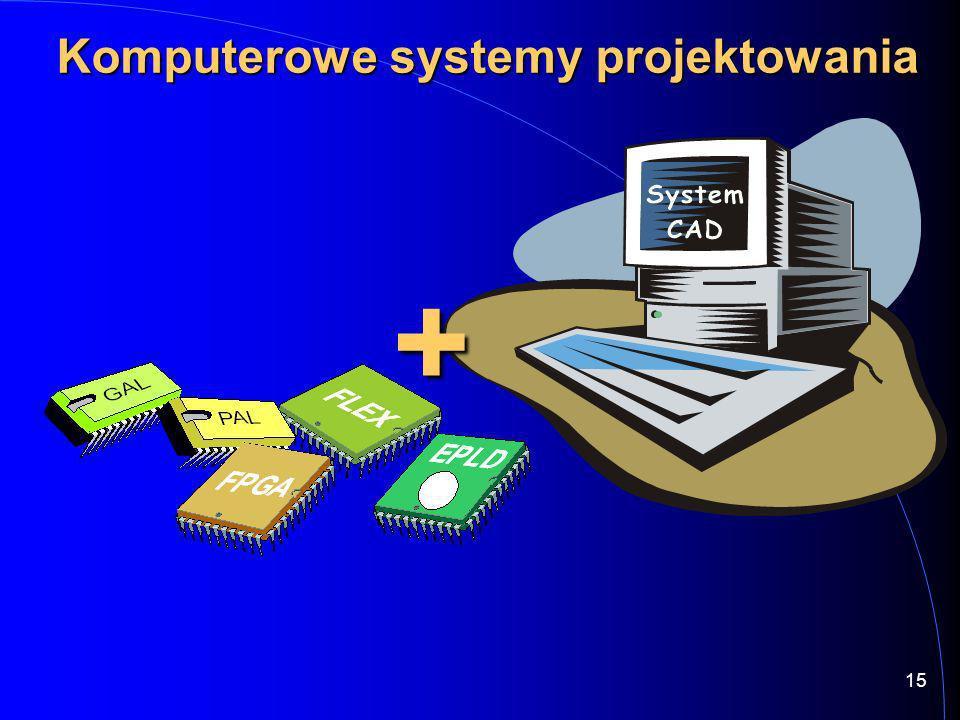 14 F@*q~ PLD Układ kryptograficzny