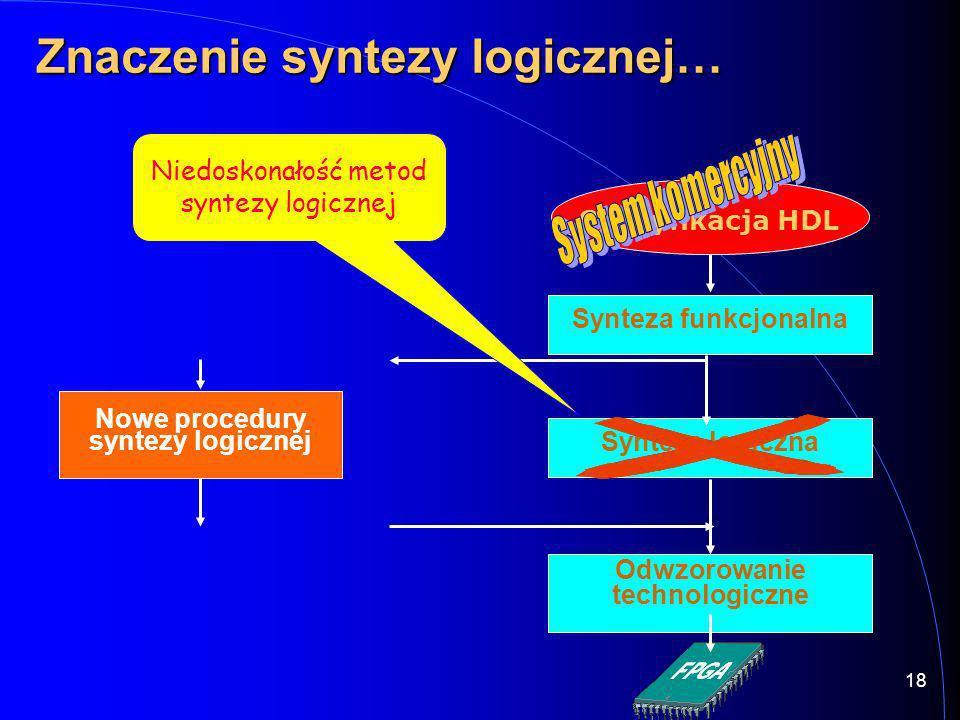 17 Synteza funkcjonalna Odwzorowanie technologiczne Synteza logiczna Wiedza niezbędna do opanowania sztuki komputerowego projektowania… Języki opisu s