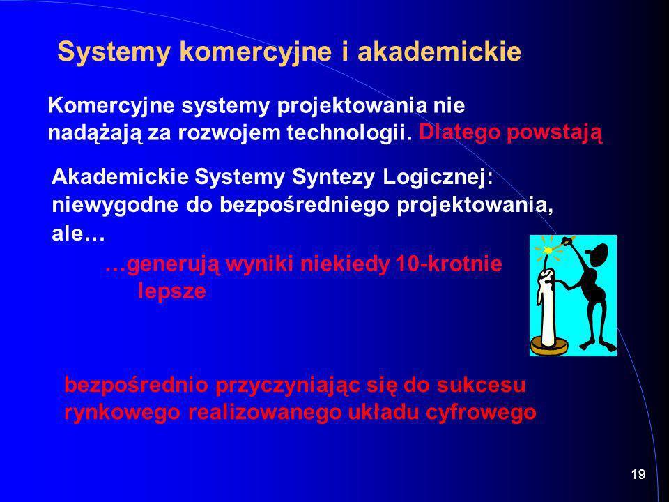 18 Znaczenie syntezy logicznej… Specyfikacja HDL Synteza funkcjonalna Synteza logiczna Odwzorowanie technologiczne Nowe procedury syntezy logicznej Ni
