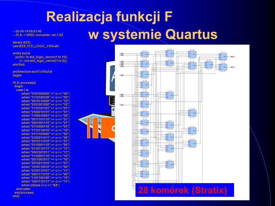 Realizacja funkcji F w systemie Quartus QuartusII -- 02-05-14 09:21:40 -- PLA -> VHDL converter ver.1.02 library IEEE; use IEEE.STD_LOGIC_1164.all; en
