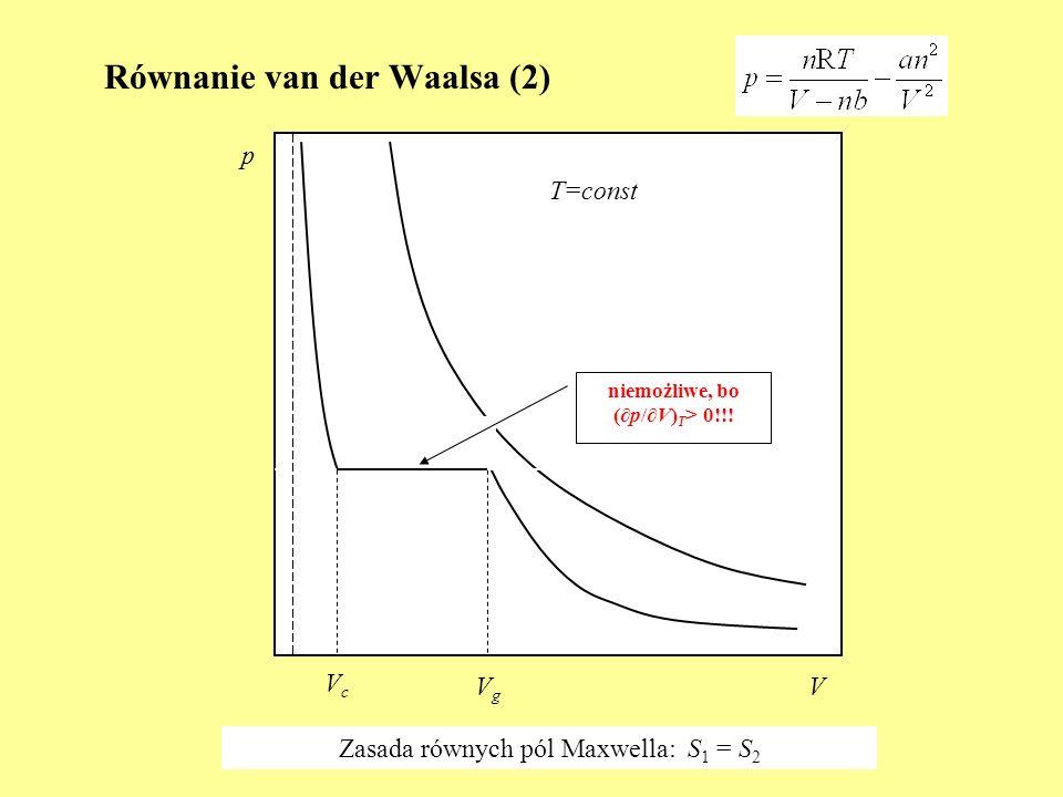 Równanie van der Waalsa (2) Zasada równych pól Maxwella: S 1 = S 2 p V T=const S1S1 S2S2 VcVc VgVg niemożliwe, bo (p/V) T > 0!!!