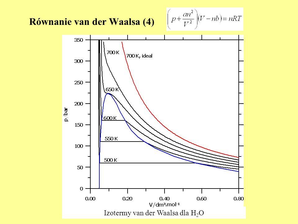 Równanie van der Waalsa (4) Izotermy van der Waalsa dla H 2 O