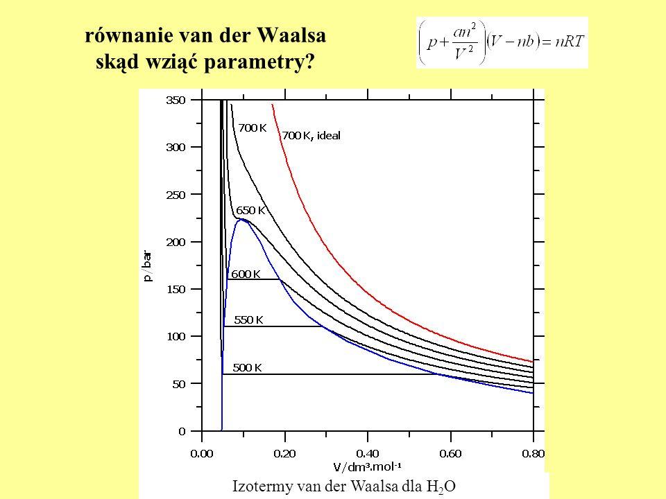 równanie van der Waalsa skąd wziąć parametry? Izotermy van der Waalsa dla H 2 O