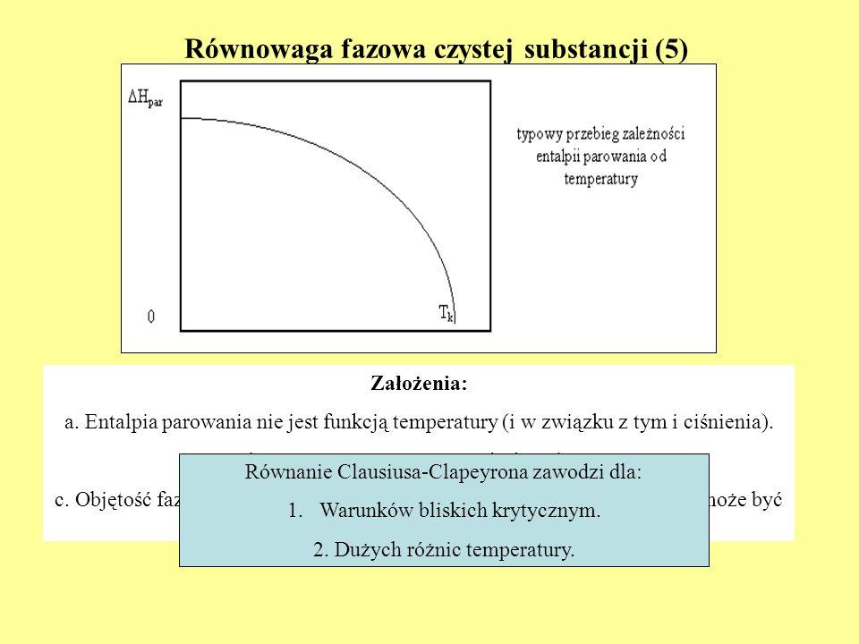 Równowaga fazowa czystej substancji (5) – równowaga parowania (3) równanie Clausiusa-Clapeyrona Założenia: a. Entalpia parowania nie jest funkcją temp