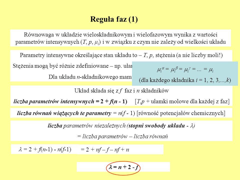 Równanie van der Waalsa (5) Izotermy van der Waalsa dla H 2 O