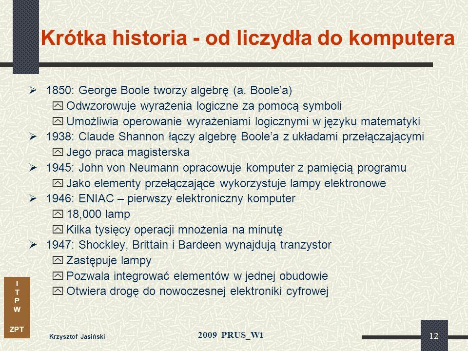 I T P W ZPT 2009 PRUS_W1 Krzysztof Jasiński 11 Projekt Wprowadzenie do tematyki projektów - przykłady: Transceiver RF (nadajnik - odbiornik) : - budow