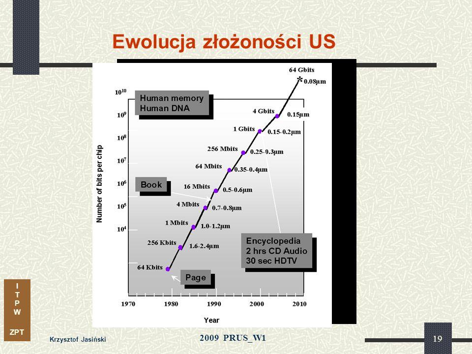I T P W ZPT 2009 PRUS_W1 Krzysztof Jasiński 18 Prawo Moorea Electronics, 19 Kwiecień, 1965.