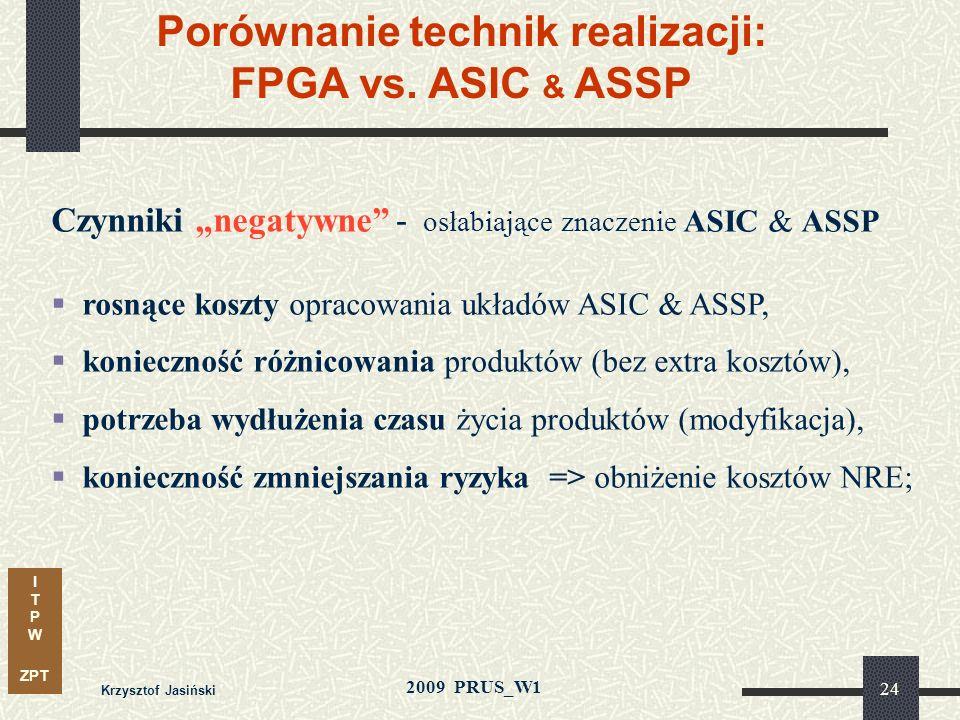 I T P W ZPT 2009 PRUS_W1 Krzysztof Jasiński 23 Porównanie technik realizacji: FPGA vs. ASIC&ASSP niski wysoki ProcesorDSPFPGA ASIC Std. CellFull Custo