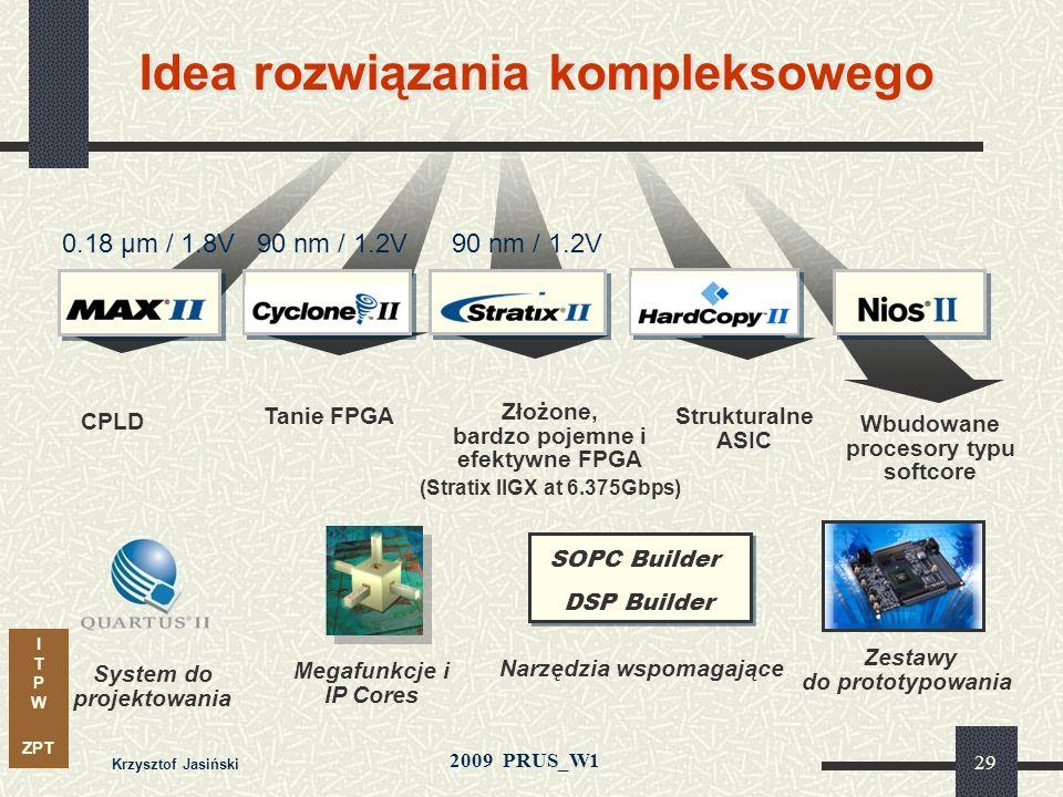I T P W ZPT 2009 PRUS_W1 Krzysztof Jasiński 28 Rozwiązania w technologii PLD Układy programowalne Wirtualne biblioteki (IP Cores, mega funkcje) Komput