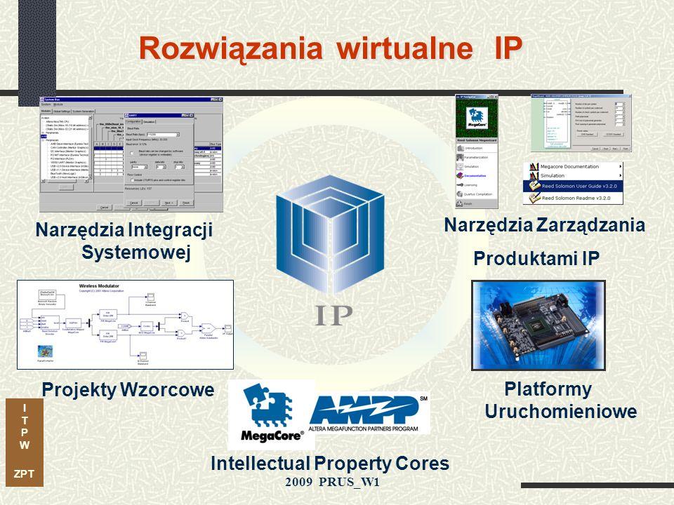 I T P W ZPT 2009 PRUS_W1 Krzysztof Jasiński 29 Złożone, bardzo pojemne i efektywne FPGA (Stratix IIGX at 6.375Gbps) CPLD Strukturalne ASIC Tanie FPGA
