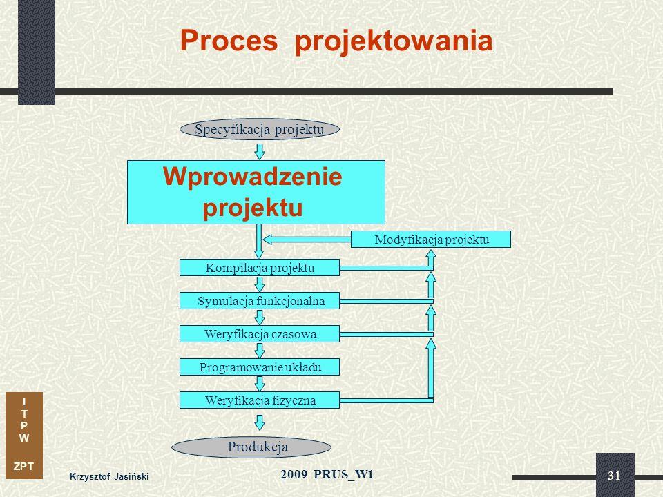 I T P W ZPT 2009 PRUS_W1 Rozwiązania wirtualne IP Platformy Uruchomieniowe Projekty Wzorcowe Narzędzia Zarządzania Produktami IP Intellectual Property