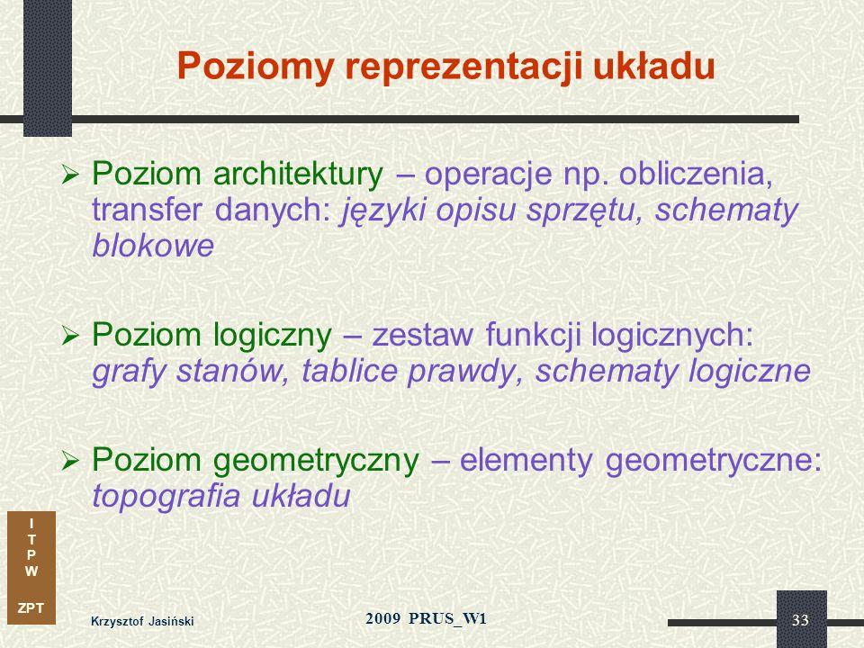 I T P W ZPT 2009 PRUS_W1 Krzysztof Jasiński 32 Modele i zadania syntezy – poziomy abstrakcji Modele behawioralne – opis funkcji Modele strukturalne -