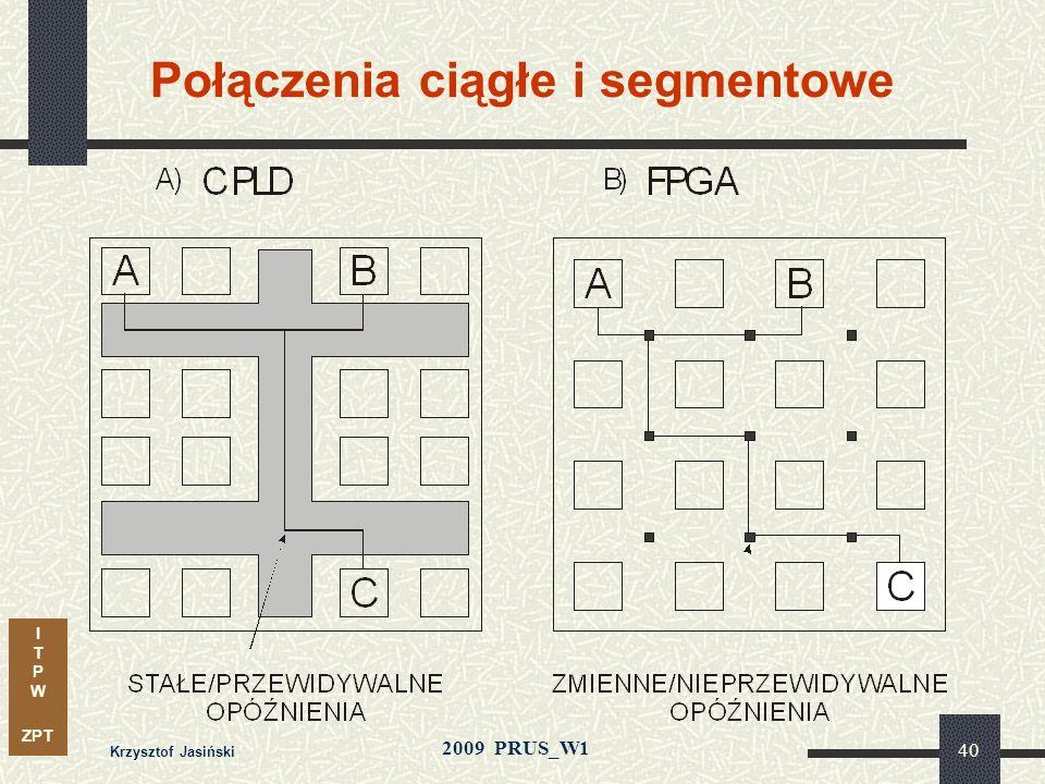 I T P W ZPT 2009 PRUS_W1 Krzysztof Jasiński 39 Architektura bloku wejścia / wyjścia Blok we/wy może być skonfigurowany do podzbioru funkcji: Wejście,