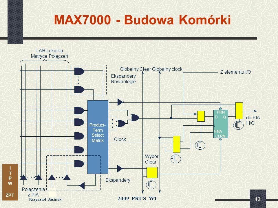 I T P W ZPT 2009 PRUS_W1 Krzysztof Jasiński 42 MAX 7000 - Schemat Blokowy Sterowanie I/O PIA PIA LAB z Lokalną Matrycą Połączeń Programowalna Matryca