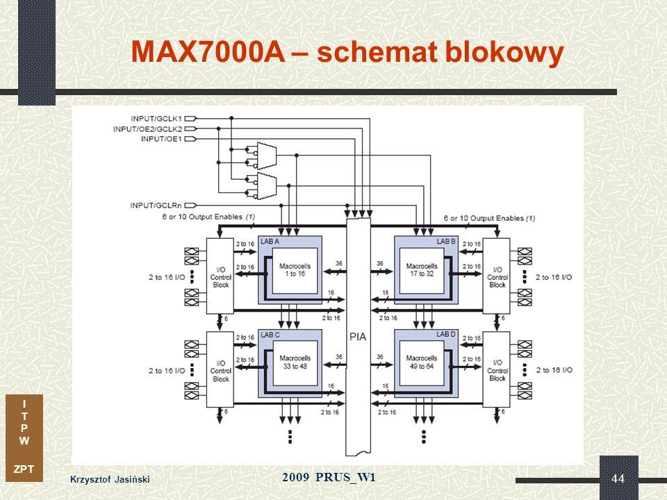 I T P W ZPT 2009 PRUS_W1 Krzysztof Jasiński 43 MAX7000 - Budowa Komórki QD PRN CLRN ENA LAB Lokalna Matryca Połączeń Globalny ClearGlobalny clock Eksp