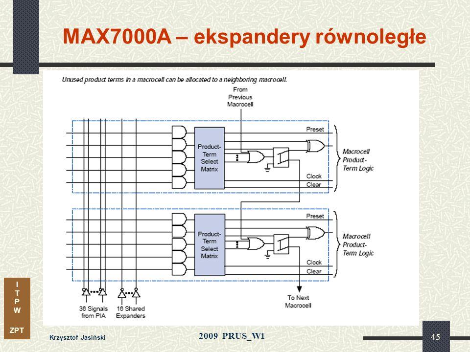 I T P W ZPT 2009 PRUS_W1 Krzysztof Jasiński 44 MAX7000A – schemat blokowy