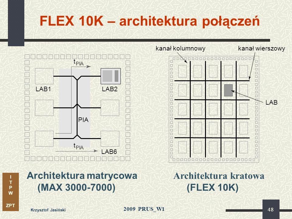 I T P W ZPT 2009 PRUS_W1 Krzysztof Jasiński 47 FLEX 10K - Schemat Blokowy EAB IOE LAB z połączeniami lokalnymi Element I/O FastTrack Połączenia Global