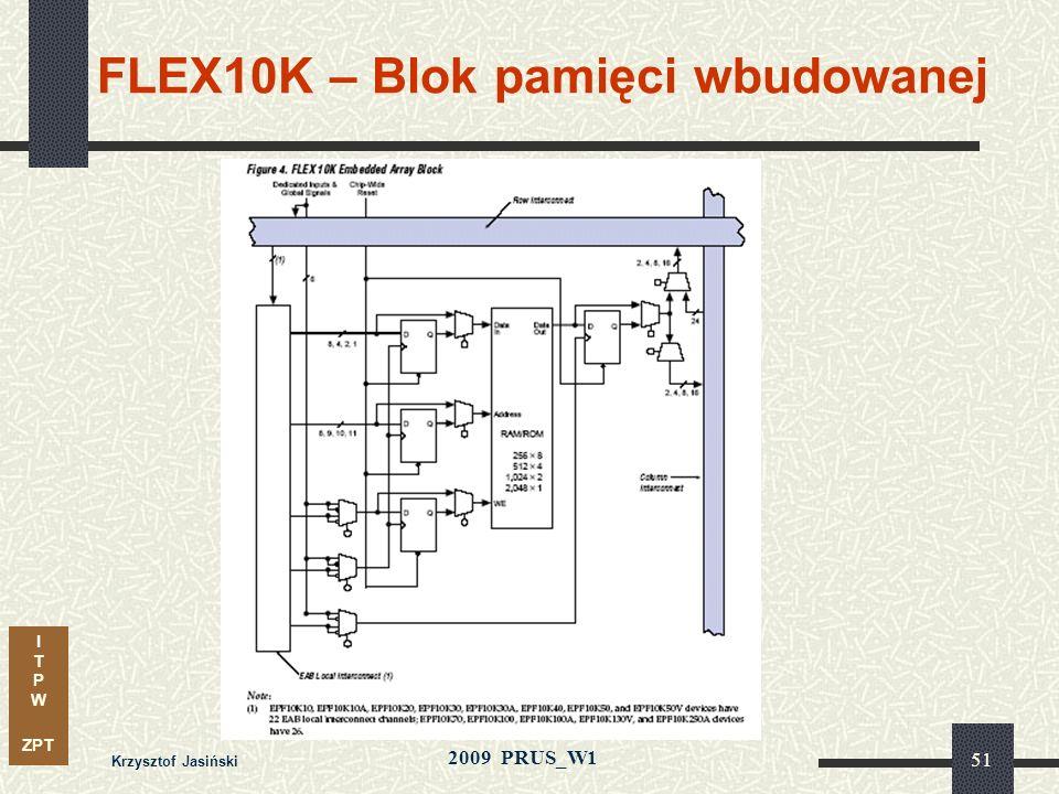 I T P W ZPT 2009 PRUS_W1 Krzysztof Jasiński 50 FLEX 10K – Komórka LE z Pamięcią LUT Data 1 Data 2 Data 3 Data 4 Sterowanie 3 Sterowanie 4 Do połączeń