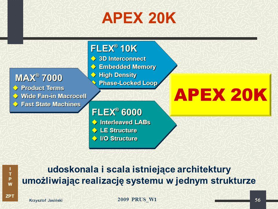 I T P W ZPT 2009 PRUS_W1 Krzysztof Jasiński 55 APEX 20K Nowa rodzina PLD do integracji systemu w jednym układzie Nowsze rodziny układów