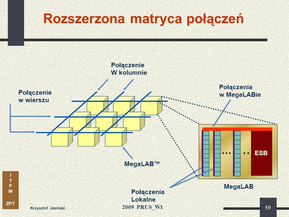 I T P W ZPT 2009 PRUS_W1 Krzysztof Jasiński 58 Charakterystyka rodziny APEX 20K 2.5-V, 0.25-µ/0.22-µ, 6LM SRAM (technologia) 100K to 400K bramek 4,160