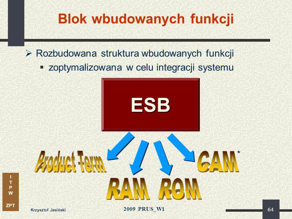 I T P W ZPT 2009 PRUS_W1 Krzysztof Jasiński 63 Struktura MegaLABu Każdy LAB może być połączony linią lokalną lub przez magistralę ogólną (MegaLAB Inte