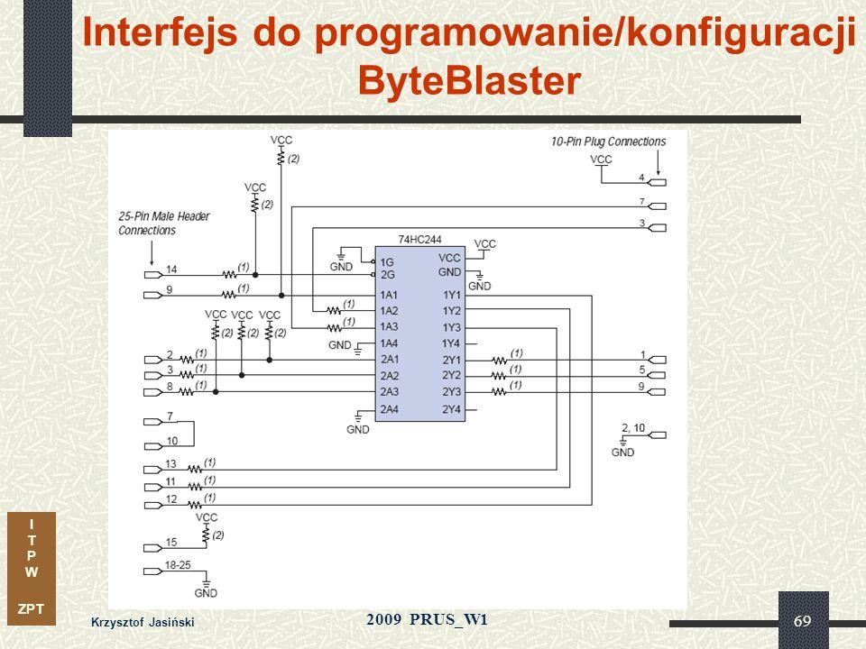 I T P W ZPT 2009 PRUS_W1 Krzysztof Jasiński 68 Programowanie w systemie (ISP)