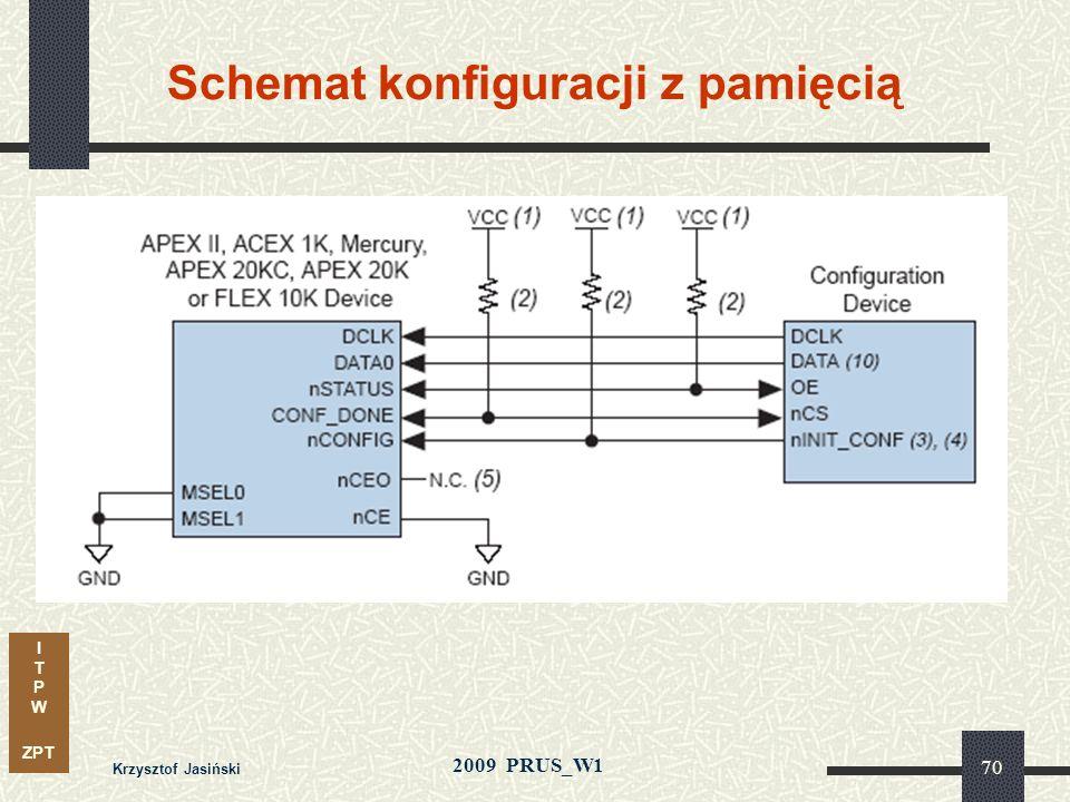 I T P W ZPT 2009 PRUS_W1 Krzysztof Jasiński 69 Interfejs do programowanie/konfiguracji ByteBlaster