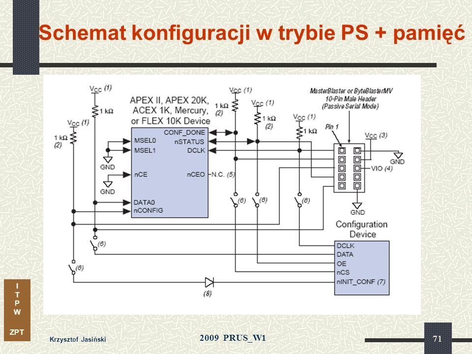 I T P W ZPT 2009 PRUS_W1 Krzysztof Jasiński 70 Schemat konfiguracji z pamięcią