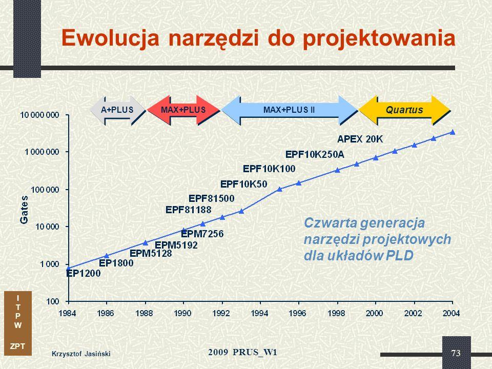 I T P W ZPT 2009 PRUS_W1 Krzysztof Jasiński 72 Schemat konfiguracji z mikroprocesorem
